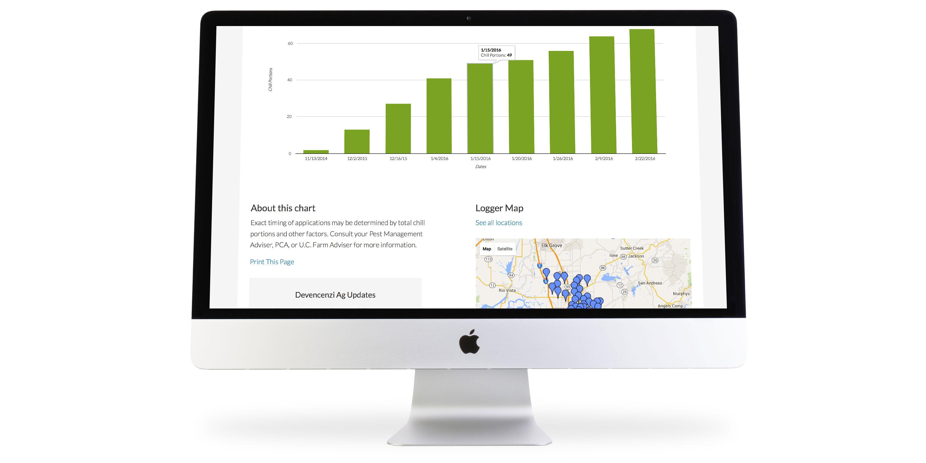 website-design-graph